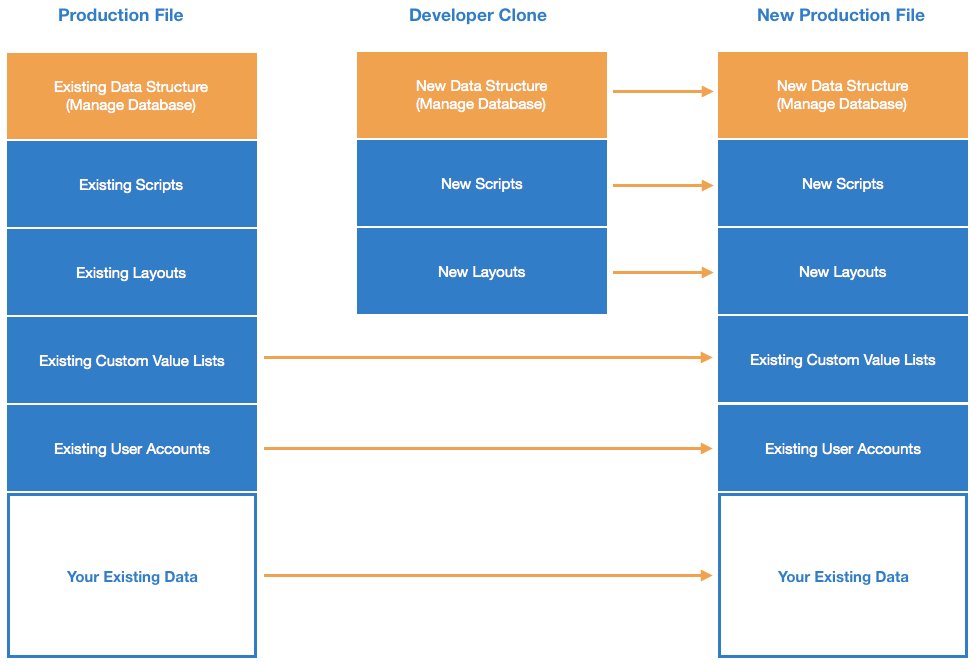 FileMaker Data Migration Tool Screenshot 1